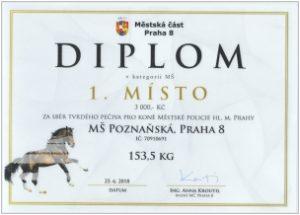 Certifikáty a diplomy